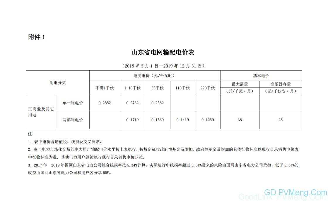 山东省物价局关于降低工商业电价有关事项的通知(鲁价格一发〔2018〕76号)20180622
