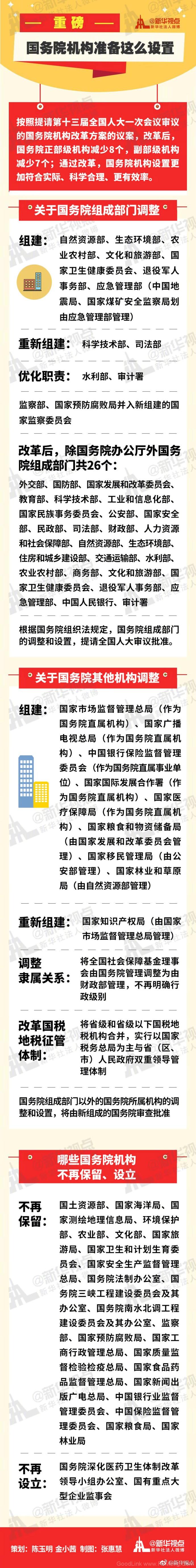 国务院设置26个组成部门 这些新部门将亮相