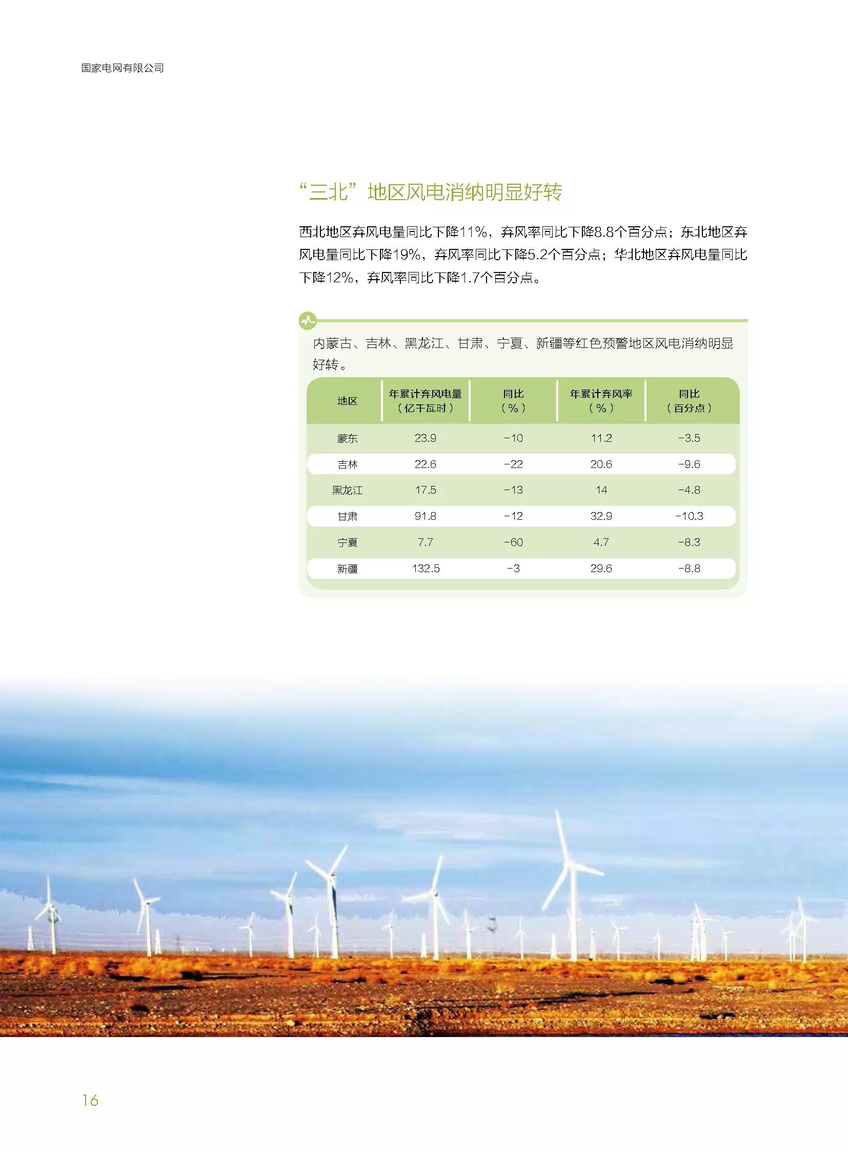 分布式装机60GW以上---国家电网发布《促进新能源发展白皮书(2018)》