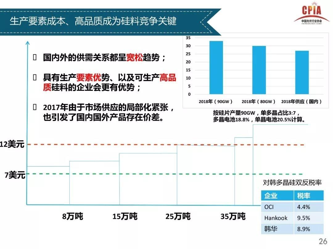 独家重磅全解析----光伏行业2017年发展回顾与2018年供需情况预测---中国光伏行业协会副理事长兼秘书长王勃华