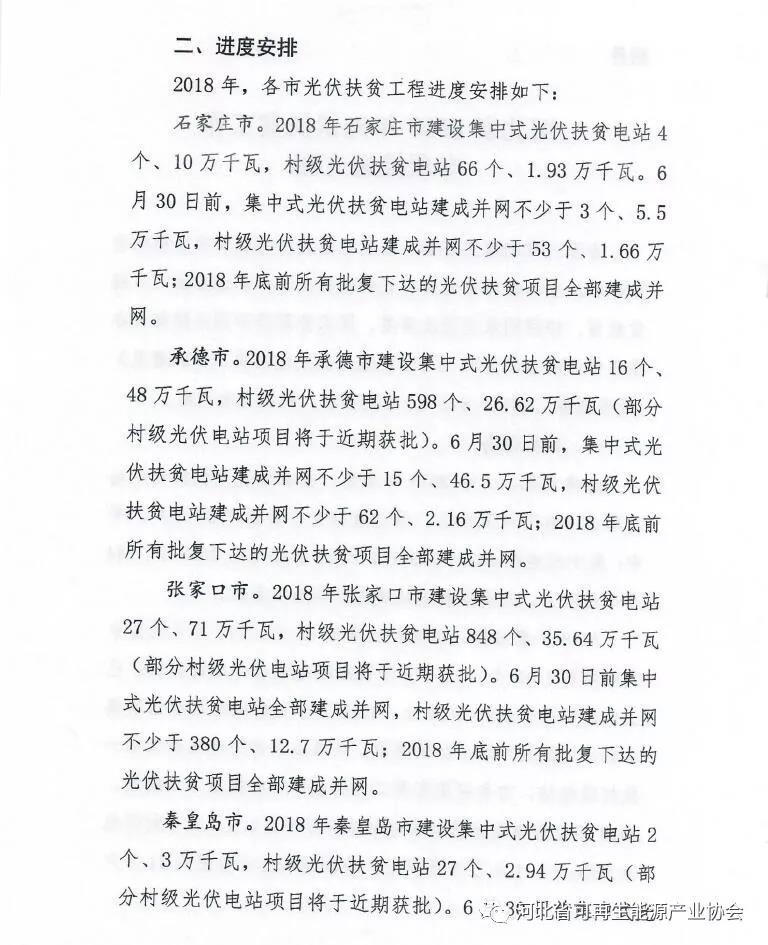关于印发《河北省2018年光伏扶贫工作专项推进方案》的通知