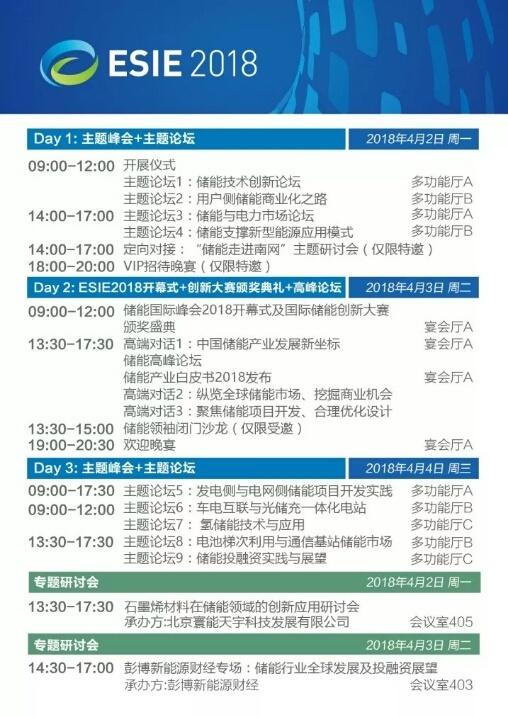 """018储能国际峰会暨展览会将于4月2日在京盛大启航"""""""