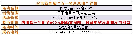 """""""家庭电站""""特大喜讯:""""季度奖励""""出炉+""""五一特惠""""来袭"""