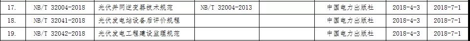 0180403国家能源局公告-7月1日起实施