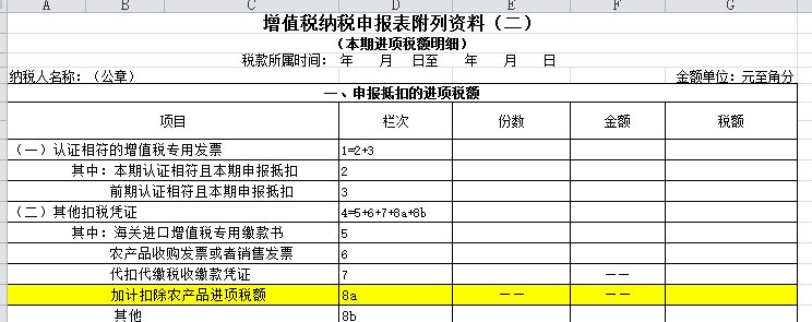 税务总局发文修改申报表,5月1日后仍可开具17%、11%税率的发票