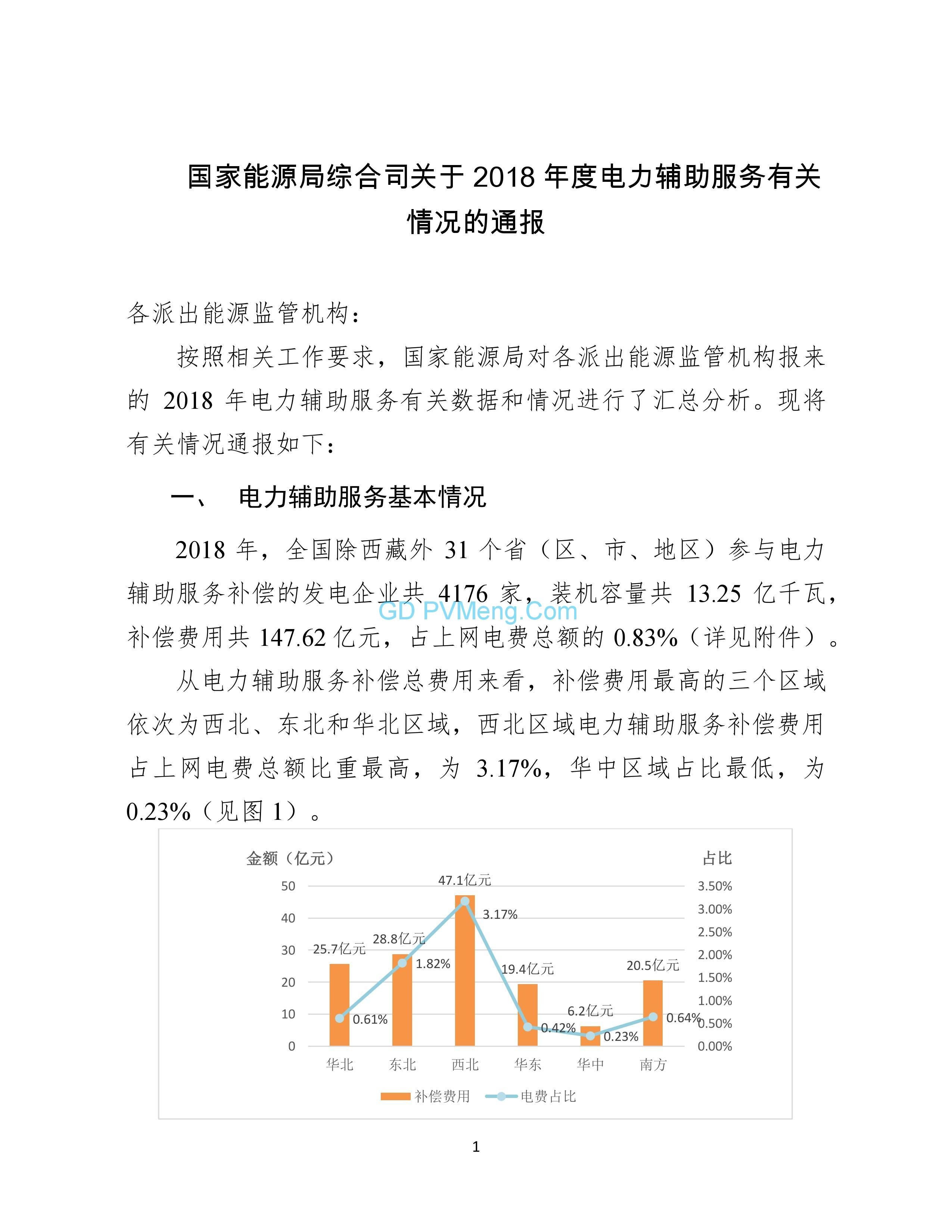 国家能源局综合司关于2018年度电力辅助服务有关情况的通报