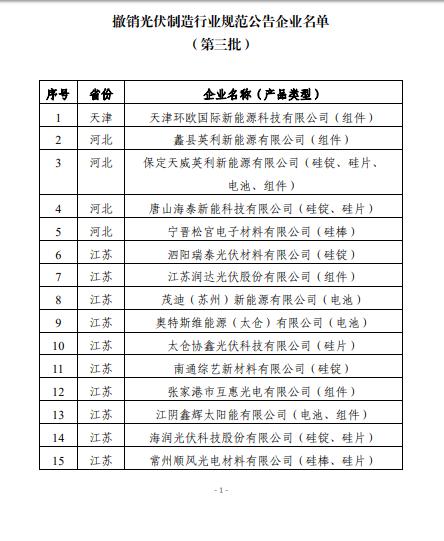 工信部公布第八批符合光伏制造行业规范条件企业名单