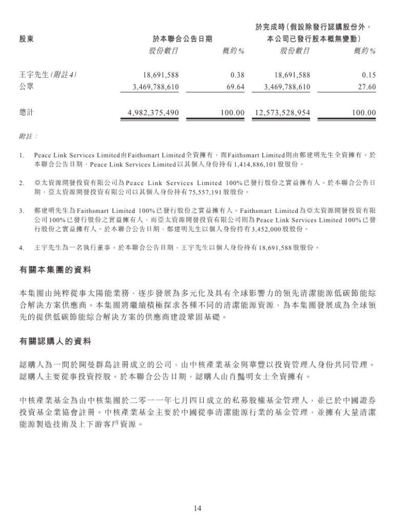 0190109顺风清洁能源(01165)公告-