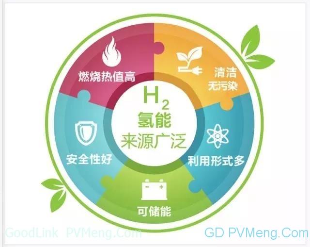 一文读懂丨国家能源集团为什么要发展氢能?众多央企已进行哪些谋篇布局?