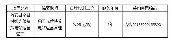 江西省万安县全县村级光伏扶贫电站运营管理(赣中汇政采字万安 2018006号)20190125