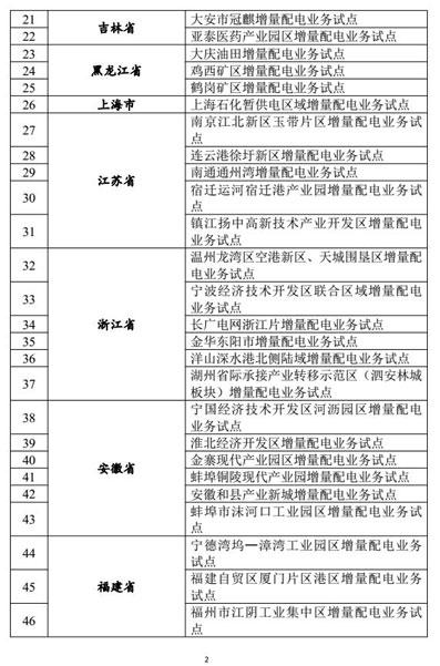 增量配电业务改革试点名单