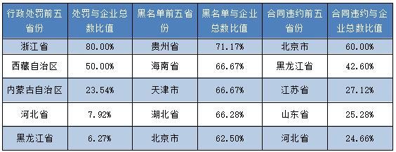 能源行业信用状况年度报告(2020) 20200826