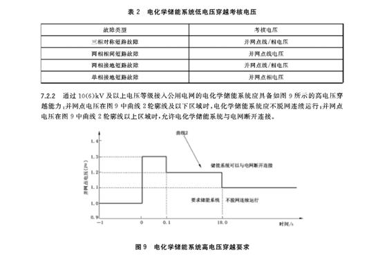 GB∕T36548-2018电化学储能系统接入电网技术规定