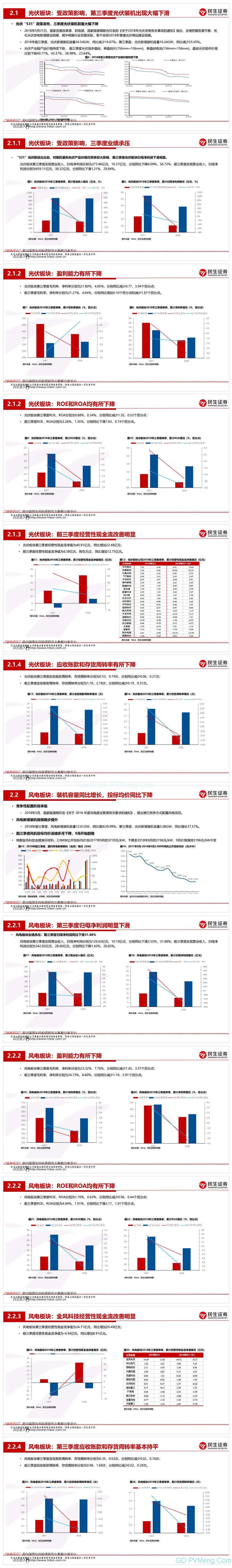 光动新能源信息周刊【2018-45GD001】