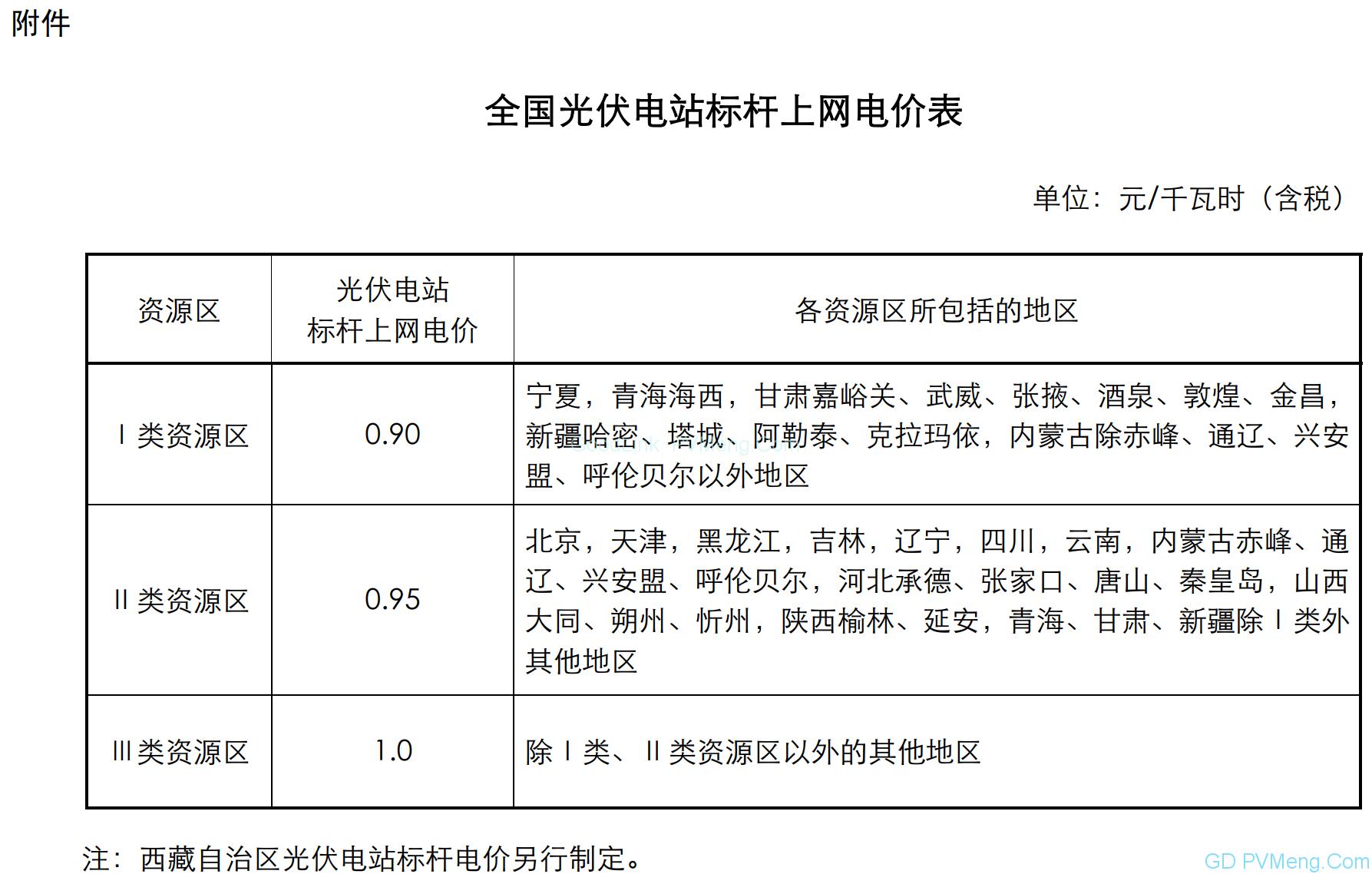 """0130826发改价格〔2013〕1638号-关于发挥价格杠杆作用促进光伏产业健康发展的通知"""""""
