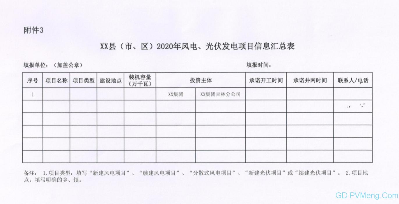 吉林省能源局关于做好2020年度风电、光伏发电项目申报有关工作的通知(吉能新能〔2020〕101号)20200427
