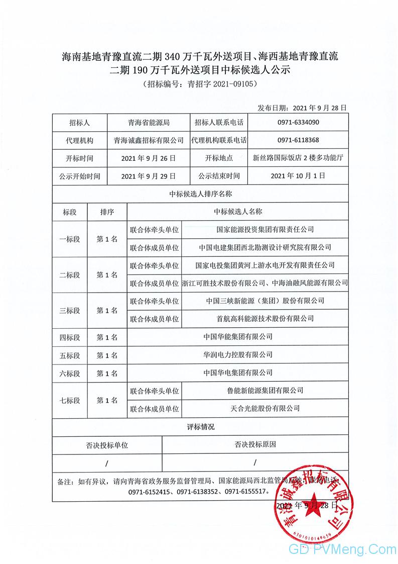 青海(海南/海西)基地青豫直流二期(340万/190万)千瓦外送项目投资主体招标中标候选人公示20210928