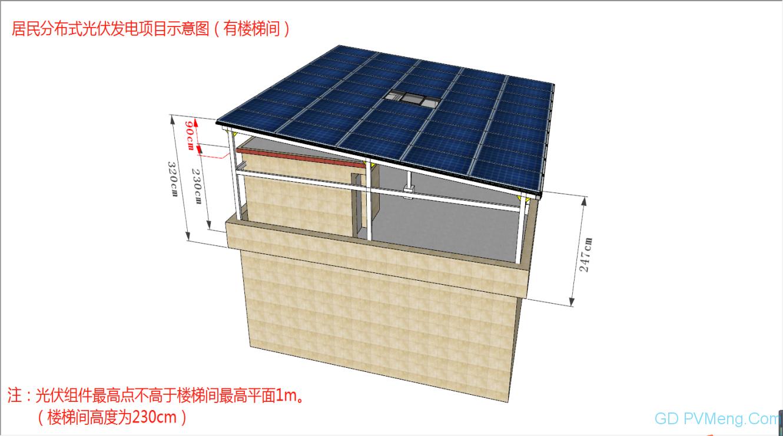 《珠海市发展和改革局关于进一步规范分布式光伏发电项目建设管理工作的通知(征求意见稿)》征求公众意见的通告20210616