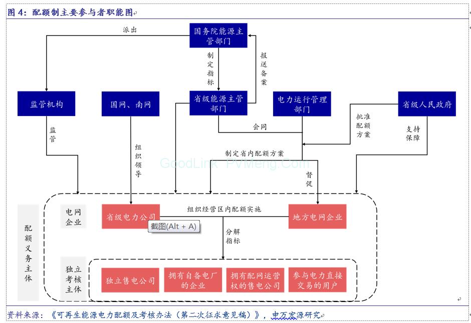 """0181103【申万宏源电新】光伏行业政策变化电话会议"""""""