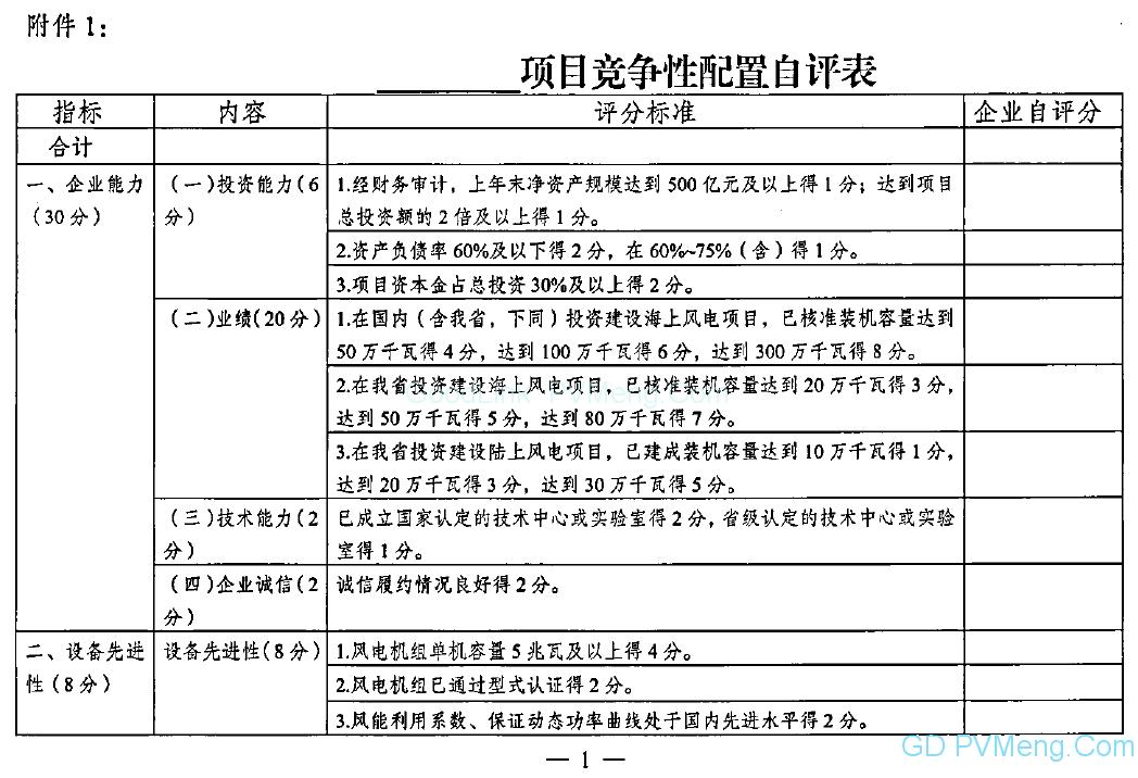 """0181203广东省能源局-关于广东省海上风电项目竞争配置办法(试行)"""""""