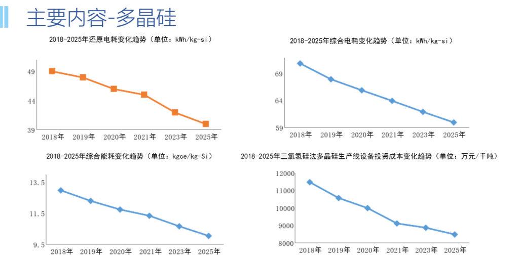 """0190117中国光伏产业发展路线图(2018年版)(中国光伏行业协会)"""""""