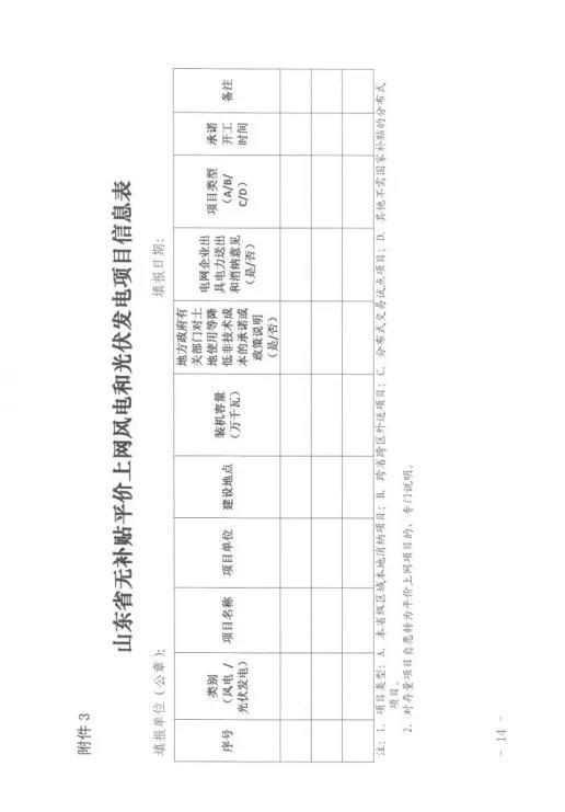 重磅|山东发改委、能源局《关于推进风电、光伏发电无补贴平价上网项目建设的通知》(鲁发改能源〔2019〕367号)20190418
