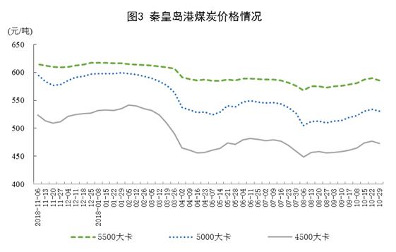 """0181114国家统计局:1-10月新能源发电量占全部发电量的10.2%,2018年10月份能源生产平稳增长"""""""