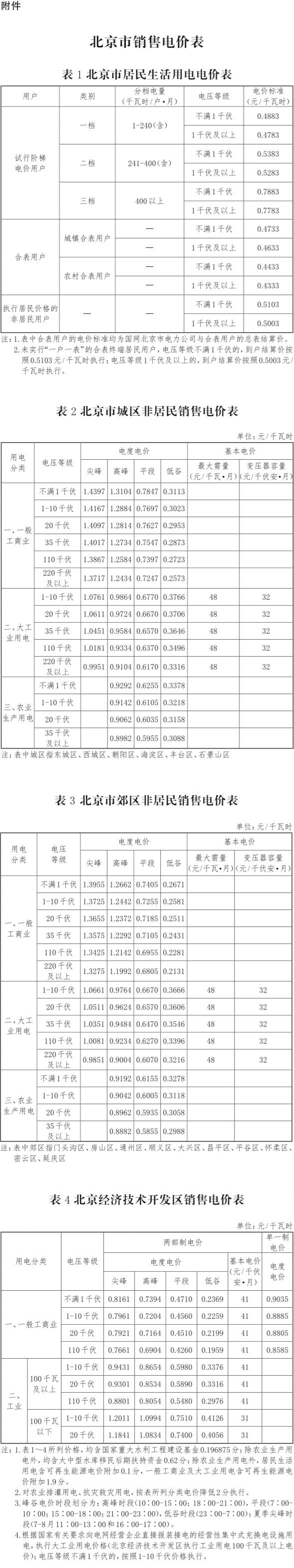 25-附件:北京市销售电价表.jpg