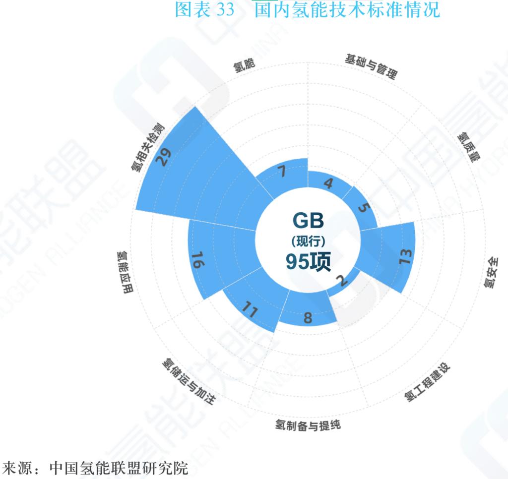 中国氢能及燃料电池产业手册2020年版(中国氢能联盟)20200424