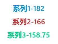 隆基硅片价格20211011