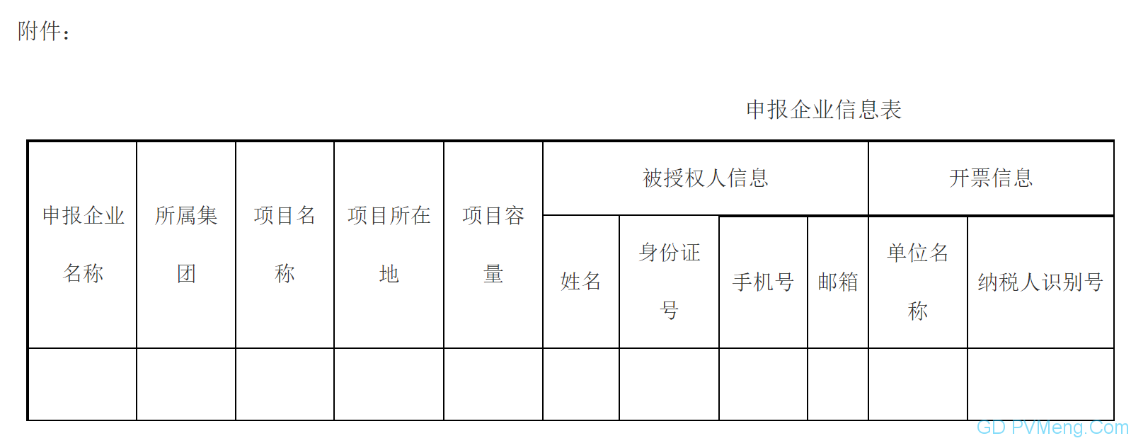 辽宁省朝阳市2021年新增风电项目竞争配置优选公告20211013