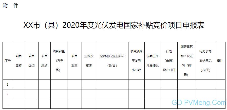 河南发改委办公室关于开展2020年光伏发电竞价上网项目申报工作的通知(豫发改办新能源〔2020〕41号)20200528