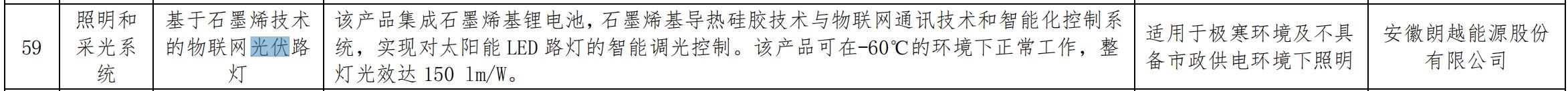 关于发布北京市节能技术产品推荐目录(2020年本)的通知 (京发改〔2020〕1889号)20201228