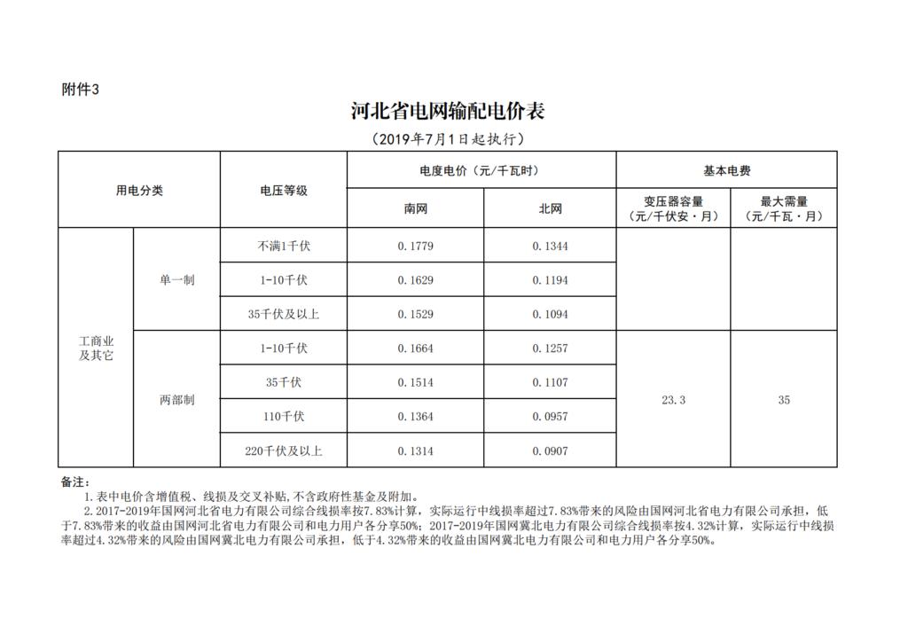 河北省发改委关于降低单一制工商业电价等有关事项的通知(冀发改价格〔2019〕726号)20190529