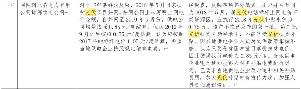 020年2月12398能源监管热线投诉举报处理情况通报