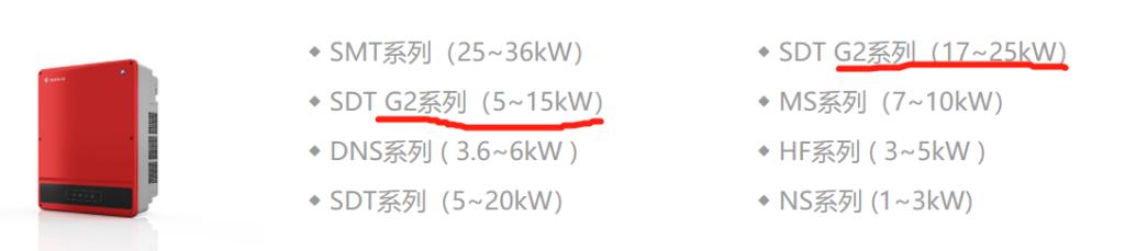 【涨价10~15%】固德威、古瑞瓦特关于调整光伏产品价格的说明20200413