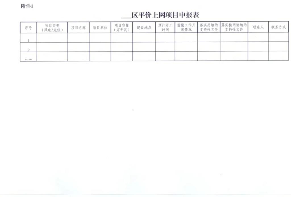天津市发改委关于做好2020年风电、光伏发电项目建设有关事项的通知20200323
