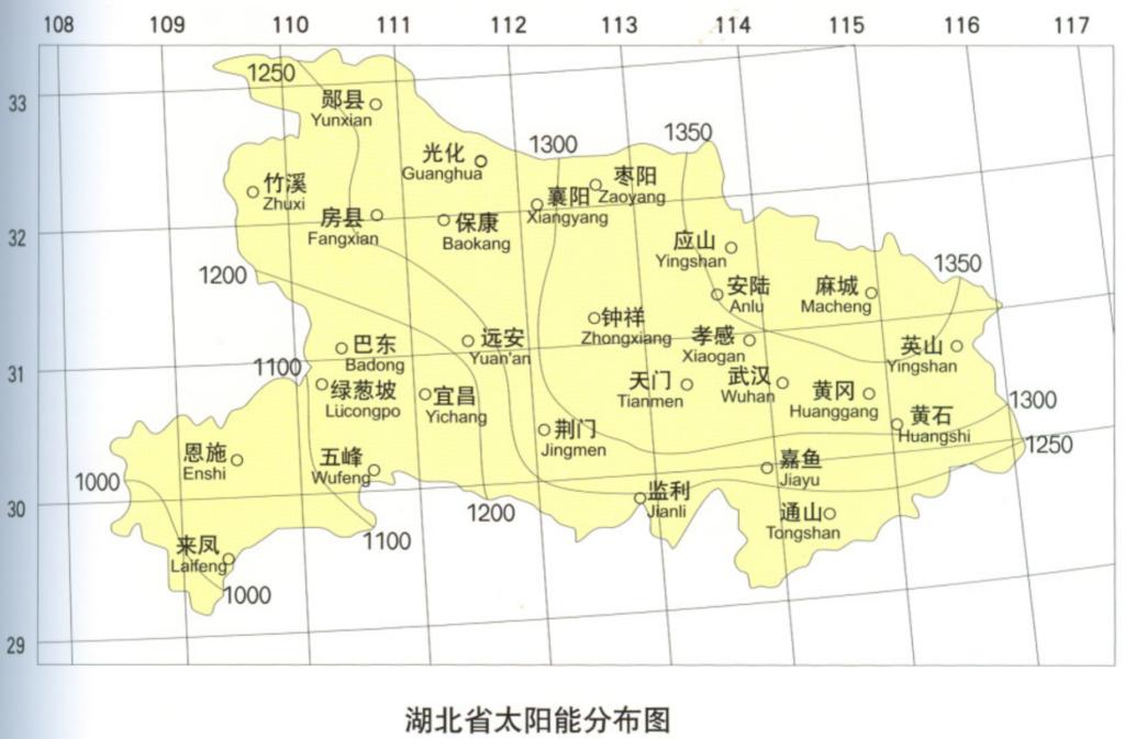 湖北省能源文件