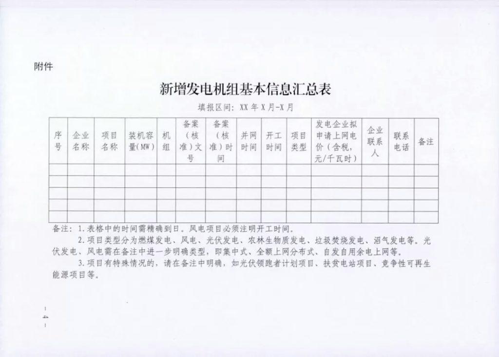 """0181204苏发改工价发〔2018〕1200号-关于发电项目上网电价管理有关问题的通知"""""""