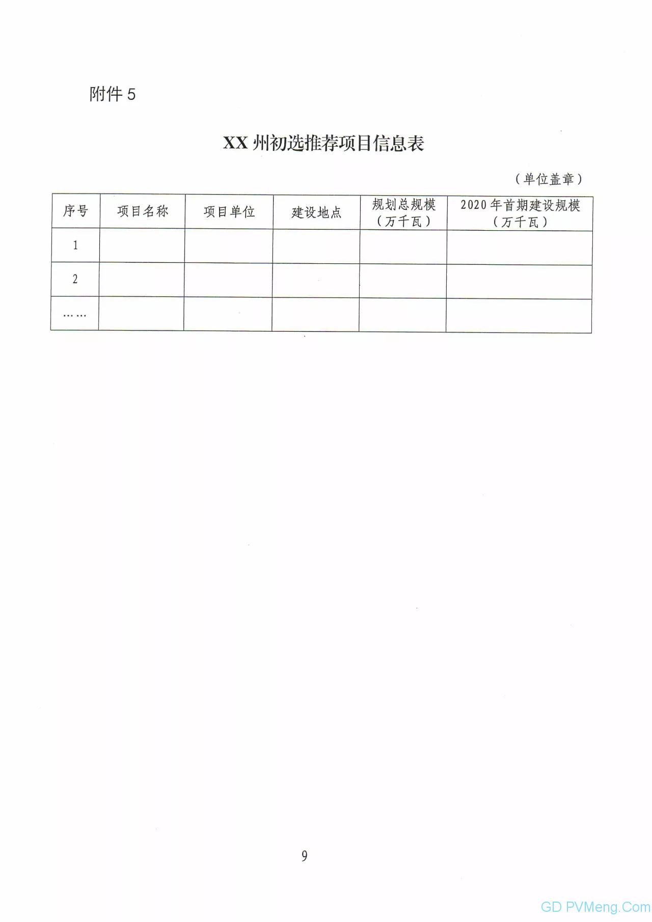 关于印发青海省2020年平价光伏项目竞争配置方案的通知(青能新能〔2020〕45号)20200411
